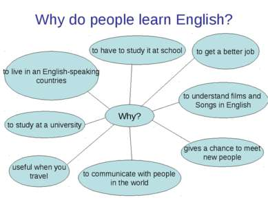 Why do people learn English? Why? to have to study it at school to get a bett...