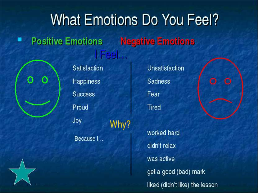 What Emotions Do You Feel? Positive Emotions Negative Emotions I Feel… Satisf...