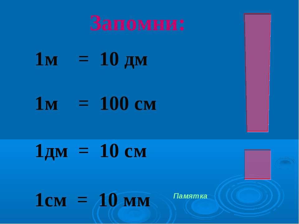 Запомни: 1м = 10 дм 1м = 100 см 1дм = 10 см 1см = 10 мм Памятка