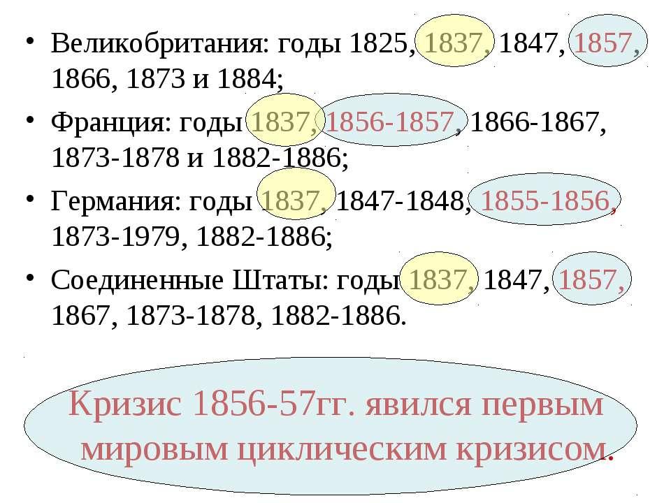 Великобритания: годы 1825, 1837, 1847, 1857, 1866, 1873 и 1884; Франция: годы...