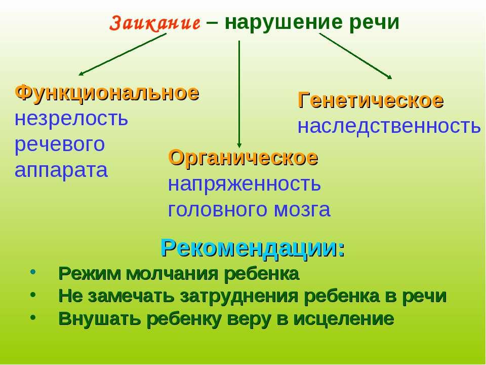 Заикание – нарушение речи Функциональное незрелость речевого аппарата Органич...