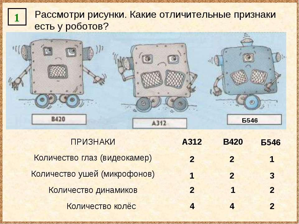 1 Рассмотри рисунки. Какие отличительные признаки есть у роботов? Б546 Б546 2...