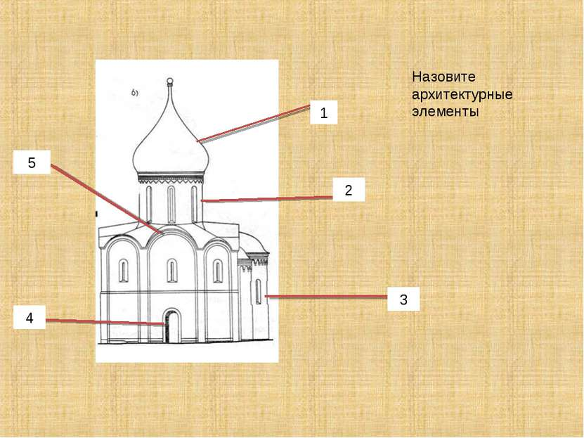 Назовите архитектурные элементы 1 2 3 4 5