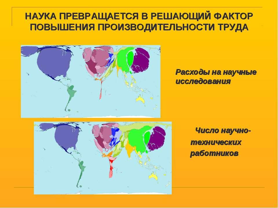 НАУКА ПРЕВРАЩАЕТСЯ В РЕШАЮЩИЙ ФАКТОР ПОВЫШЕНИЯ ПРОИЗВОДИТЕЛЬНОСТИ ТРУДА Расхо...