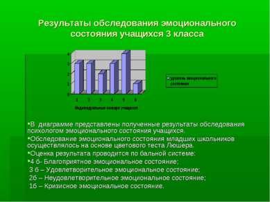 Результаты обследования эмоционального состояния учащихся 3 класса В диаграмм...