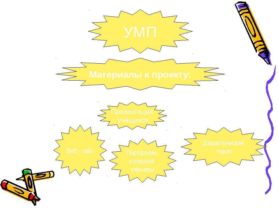УМП Материалы к проекту: Дидактический пакет Презентация учащихся Портфолио у...