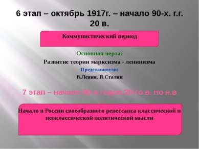 6 этап – октябрь 1917г. – начало 90-х. г.г. 20 в. Коммунистический период Осн...