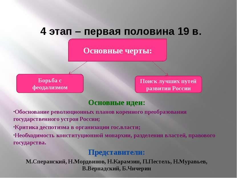 4 этап – первая половина 19 в. Основные идеи: Обоснование революционных плано...