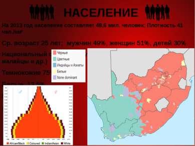 НАСЕЛЕНИЕ На 2013 год население составляет 48,6 мил. человек; Плотность 41 че...