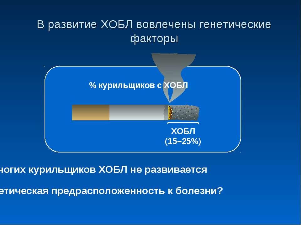 В развитие ХОБЛ вовлечены генетические факторы ХОБЛ (15–25%) У многих курильщ...