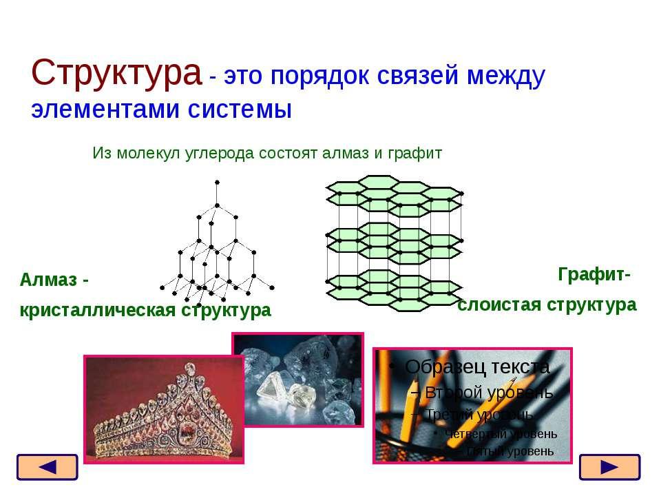 Системный эффект- появление у системы свойств, которыми не обладают элементы ...