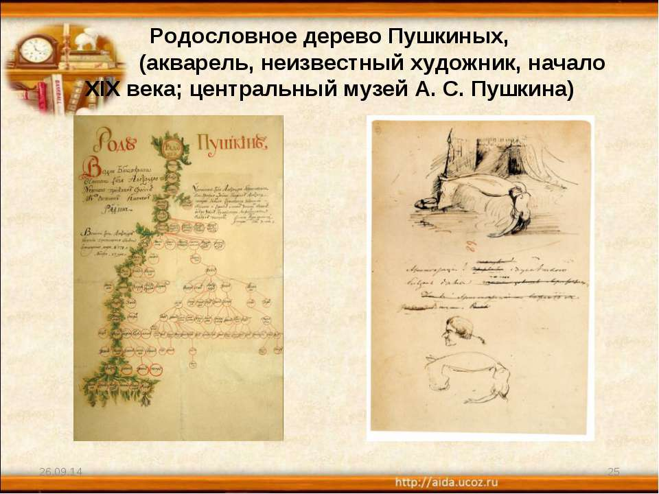 Родословное дерево Пушкиных, (акварель, неизвестный художник, начало XIX века...
