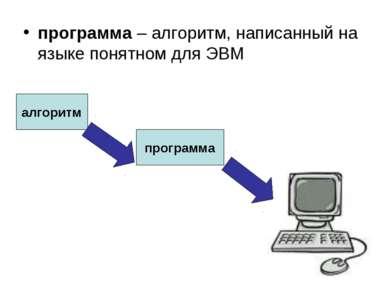 программа – алгоритм, написанный на языке понятном для ЭВМ алгоритм программа