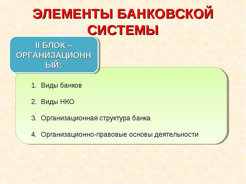 ЭЛЕМЕНТЫ БАНКОВСКОЙ СИСТЕМЫ Виды банков Виды НКО Организационная структура ба...
