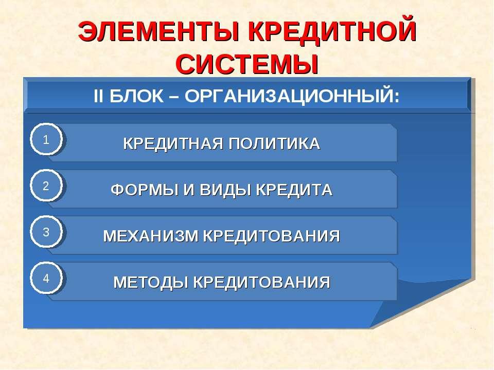 ЭЛЕМЕНТЫ КРЕДИТНОЙ СИСТЕМЫ II БЛОК – ОРГАНИЗАЦИОННЫЙ: КРЕДИТНАЯ ПОЛИТИКА ФОРМ...