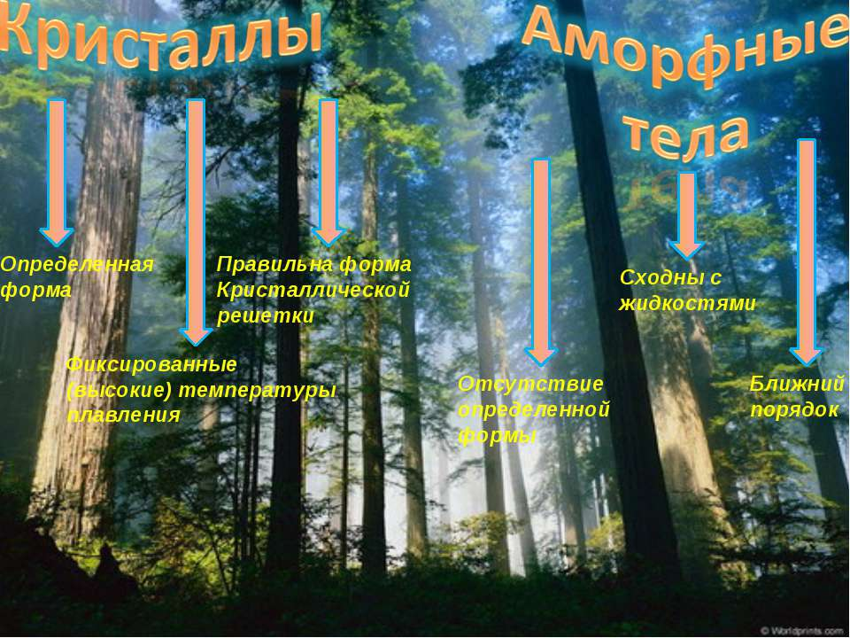 Определенная форма Фиксированные (высокие) температуры плавления Правильна фо...