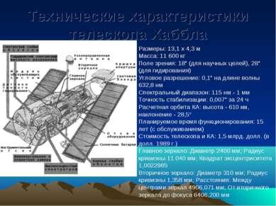 Технические характеристики телескопа Хаббла Размеры: 13,1 х 4,3 м Масса: 11 6...