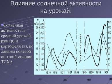 Влияние солнечной активности на урожай. Солнечная активность и средний урожай...