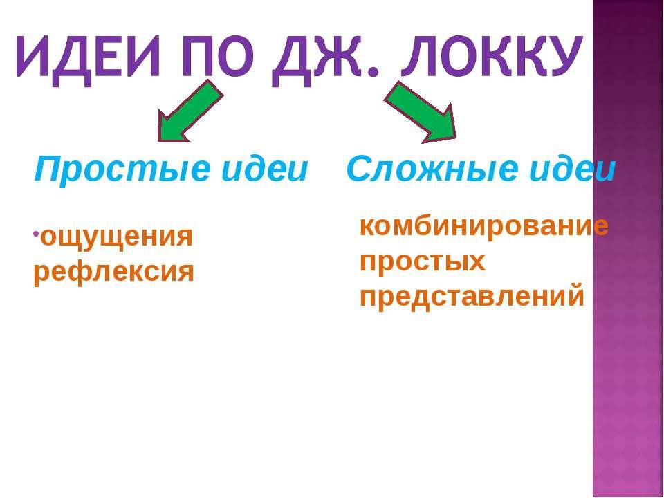Простые идеи Сложные идеи ощущения рефлексия комбинирование простых представл...