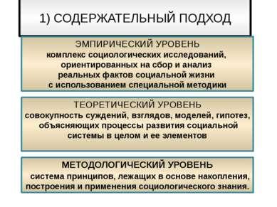 1) СОДЕРЖАТЕЛЬНЫЙ ПОДХОД ЭМПИРИЧЕСКИЙ УРОВЕНЬ комплекс социологических исслед...