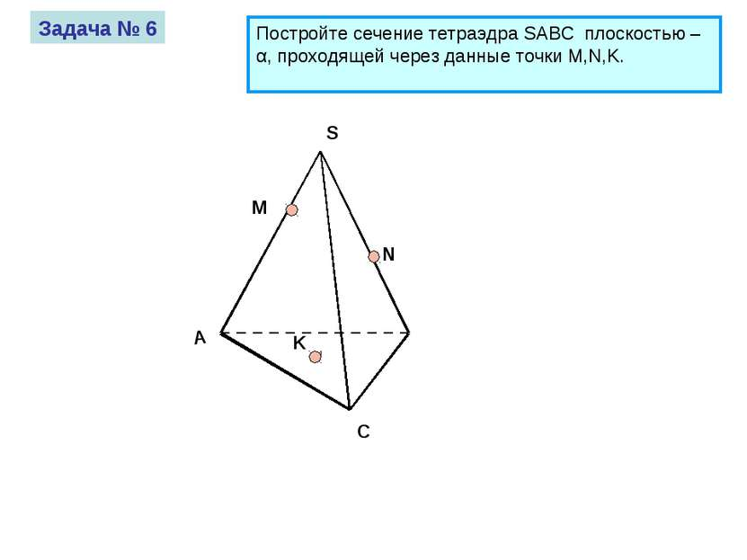 А S C M N K Задача № 6 Постройте сечение тетраэдра SABC плоскостью – α, прохо...