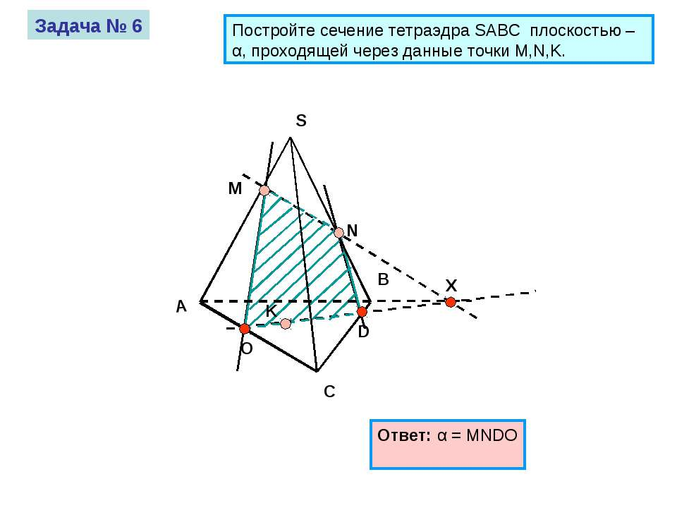 А S B C M N K Задача № 6 Постройте сечение тетраэдра SABC плоскостью – α, про...