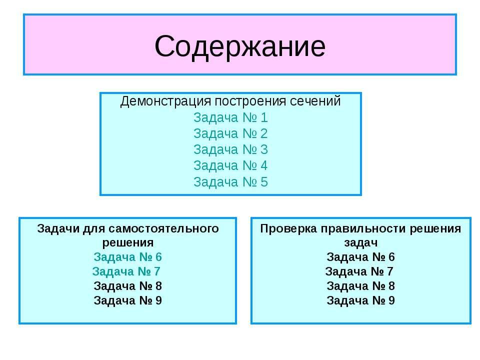 Содержание Демонстрация построения сечений Задача № 1 Задача № 2 Задача № 3 З...