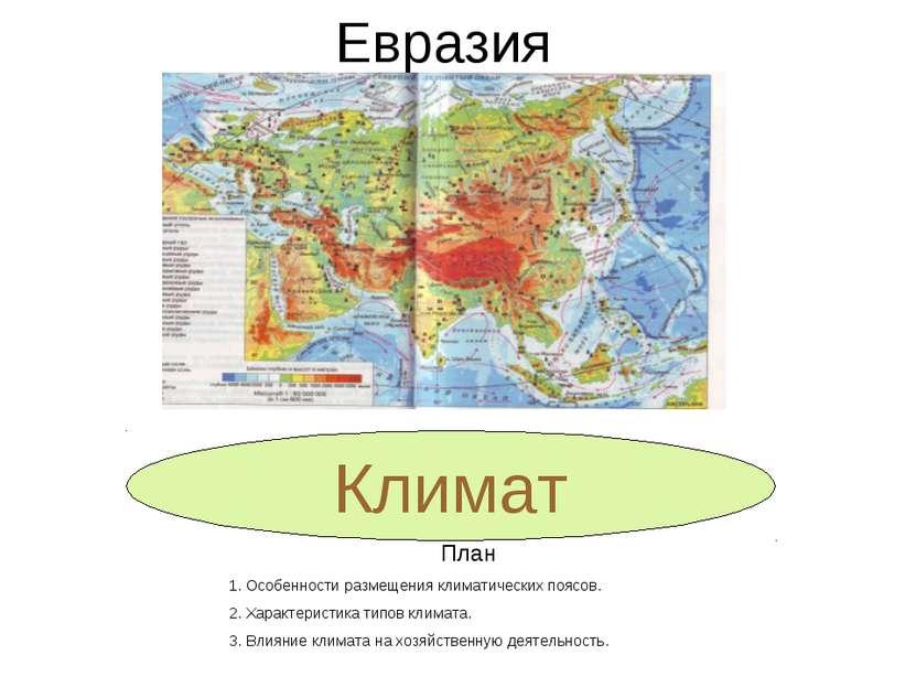 Евразия Климат План 1. Особенности размещения климатических поясов. 2. Характ...