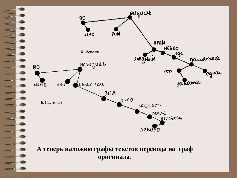 А теперь наложим графы текстов перевода на граф оригинала.