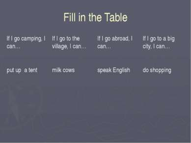 Fill in the Table If I go camping, I can… If I go to the village, I can… If I...