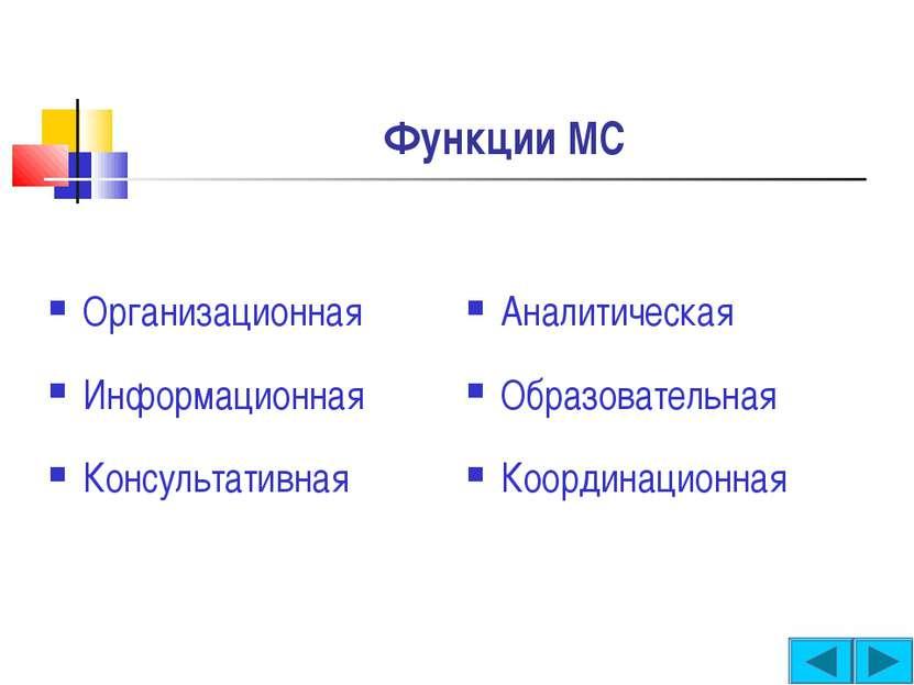 Функции МС Организационная Информационная Консультативная Аналитическая Образ...