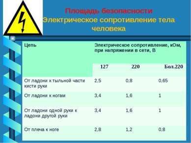 Площадь безопасности Электрическое сопротивление тела человека Цепь Электриче...