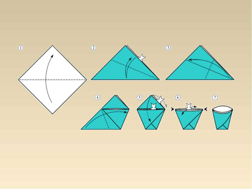 Как сделать стакан с бумаги