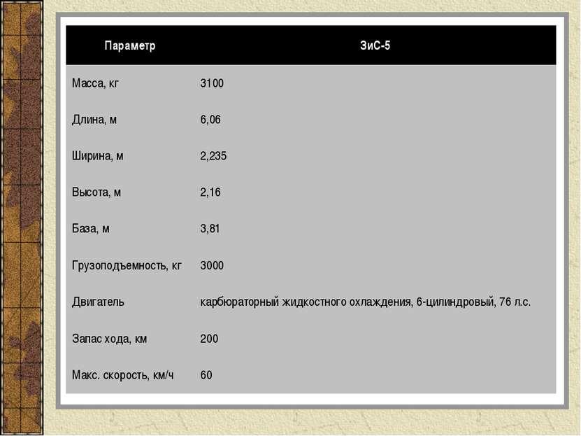 Параметр ЗиС-5 Масса, кг 3100 Длина, м 6,06 Ширина, м 2,235 Высота, м 2,16 Ба...