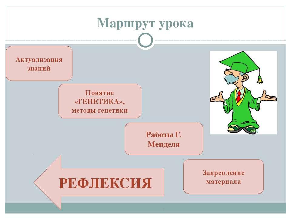 Маршрут урока Понятие «ГЕНЕТИКА», методы генетики Работы Г. Менделя Актуализа...