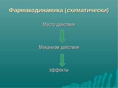 Фармакодинамика (схематически) Место действия Механизм действия эффекты