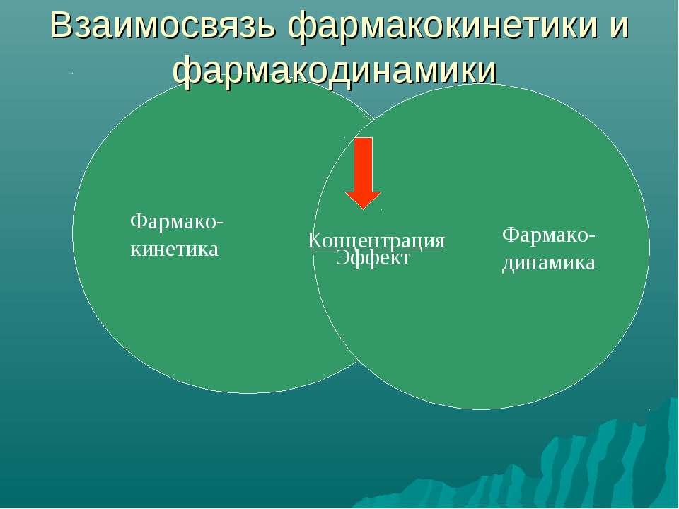 Фармако- кинетика Фармако- динамика Концентрация Эффект Взаимосвязь фармакоки...