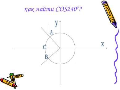 как найти COS2400?