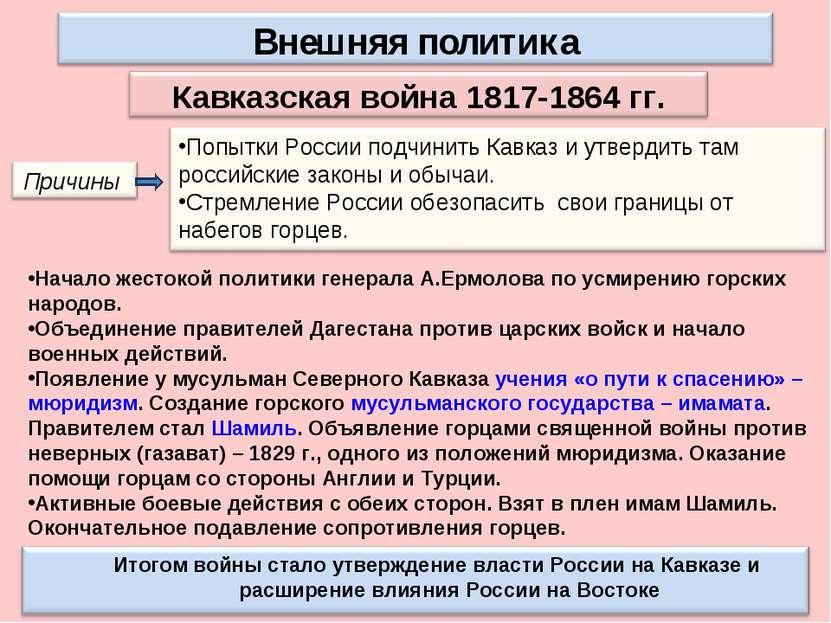 Начало жестокой политики генерала А.Ермолова по усмирению горских народов. Об...