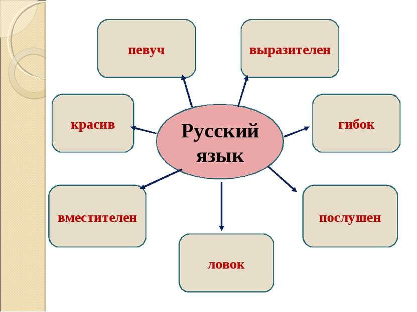 Русский язык красив певуч выразителен ловок гибок послушен вместителен