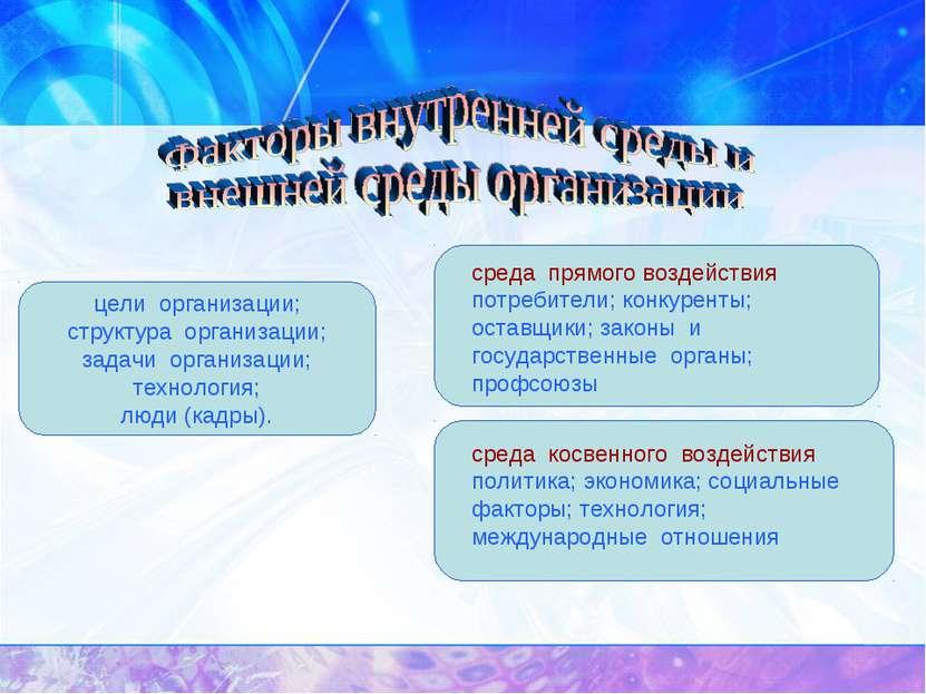 цели организации; структура организации; задачи организации; технология; люди...