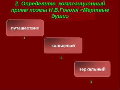 2. Определите композиционный прием поэмы Н.В.Гоголя «Мертвые души» 2 1 2 3