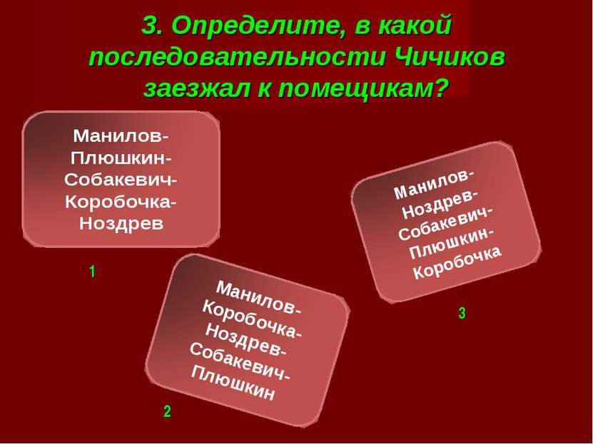 3. Определите, в какой последовательности Чичиков заезжал к помещикам? 1 1 3 2