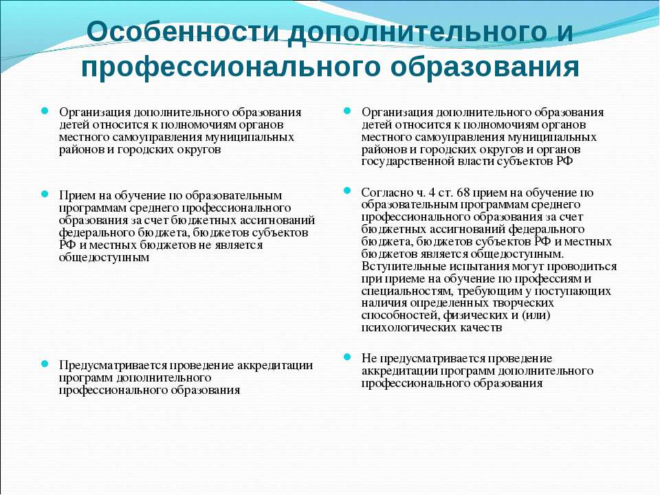 Особенности дополнительного и профессионального образования Организация допол...