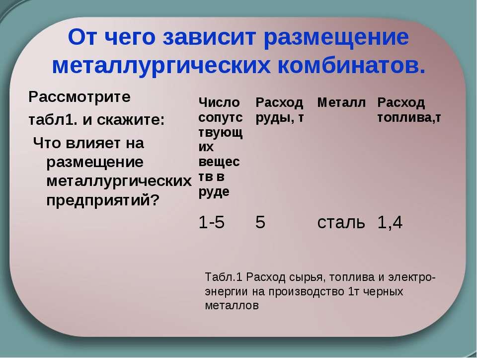 От чего зависит размещение металлургических комбинатов. Рассмотрите табл1. и ...