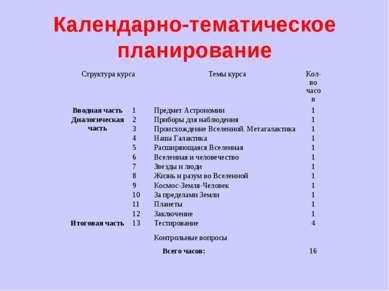 Календарно-тематическое планирование Структура курса Темы курса Кол-во часов ...