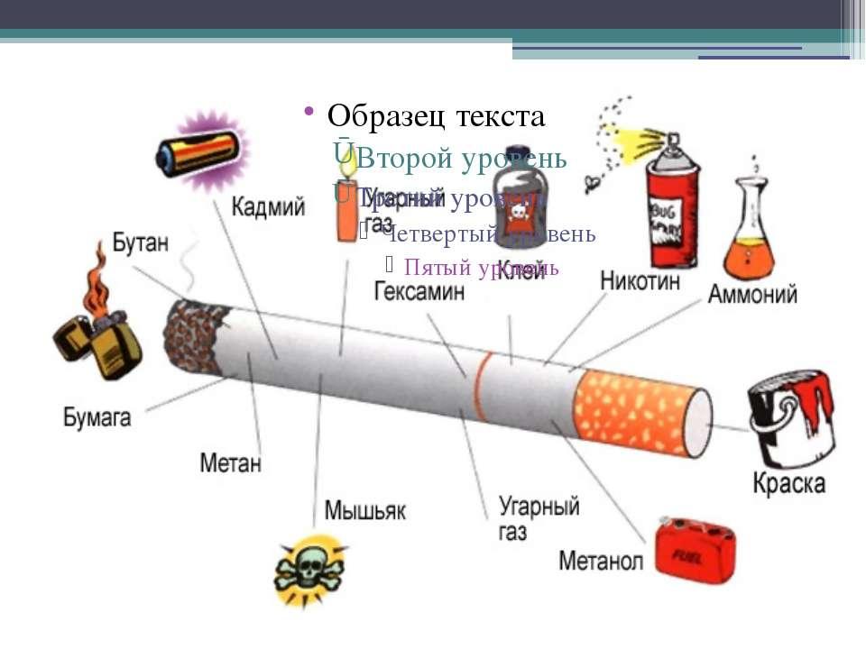 Что будет если курить раскраски