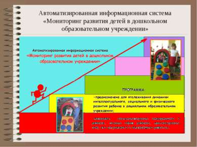 Автоматизированная информационная система «Мониторинг развития детей в дошкол...