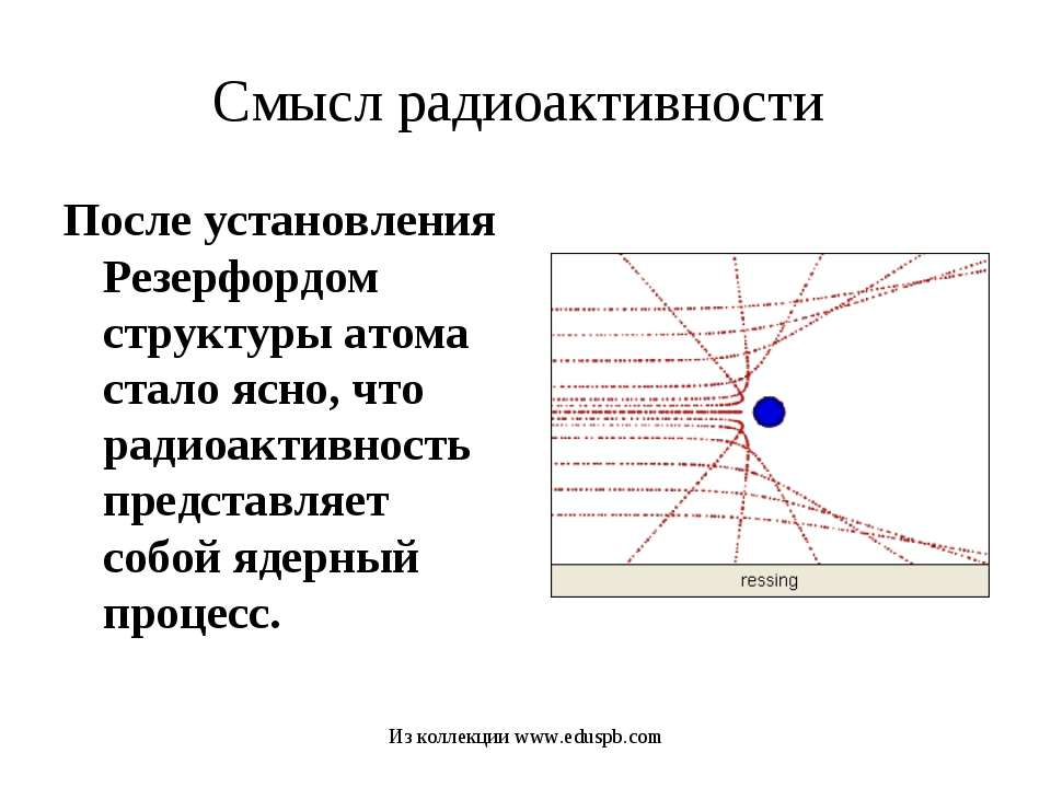 Смысл радиоактивности После установления Резерфордом структуры атома стало яс...