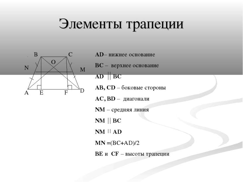 Элементы трапеции B C A D AD– нижнее основание BC – верхнее основание AD BC A...